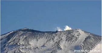 浅間山のライブカメラ3
