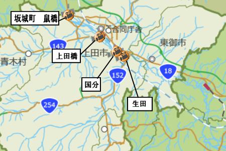 上田市河川
