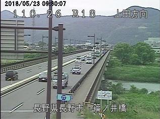 篠ノ井橋ライブカメラ